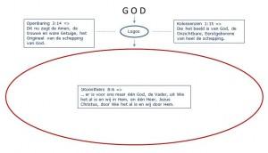 Peter Meye 20141004 - Reis door essentie Gods Plan 28